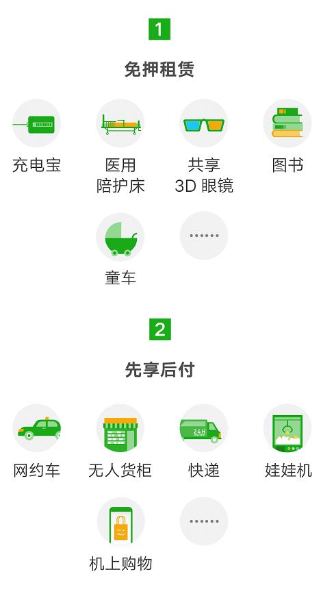 """微信支付《2019""""智慧36行""""行業發展報告》:智慧零售向新一線城市延伸"""